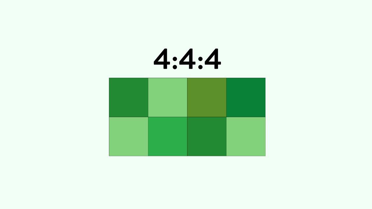 4:4:4 chroma subsampling