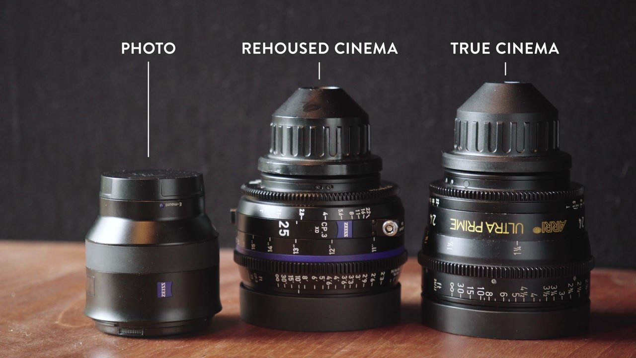 photo rehoused and cinema lenses