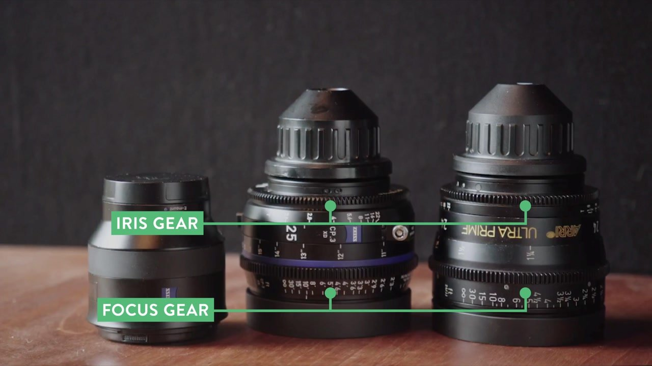 Iris and Focus Gears Cinema Lenses