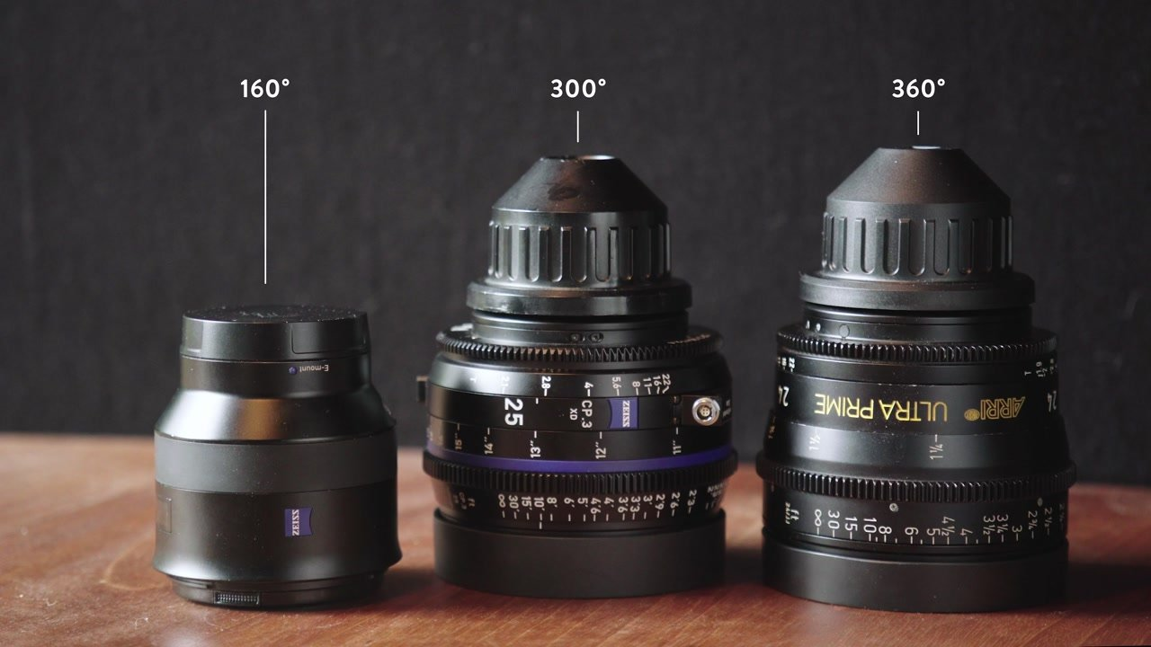 Focus Throw Lens Comparison